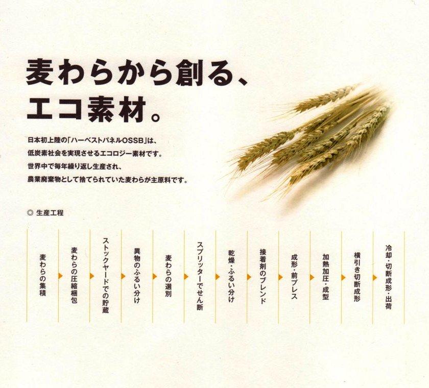 麦わらから創る、エコ素材。